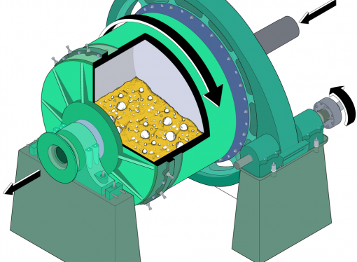 What Is a Ball Mill?