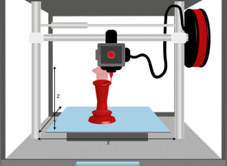 5 Benefits of 3D Printing in Manufacturing