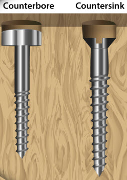 An Introduction to Counterbore Screws