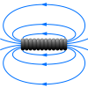 5 Facts About Electromagnets