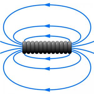 Diagram of an electromagnet