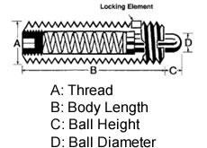 Spring Plunger Terminology - Monroe Engineering